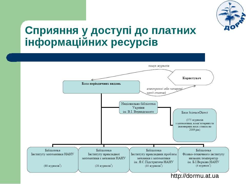 Сприяння у доступі до платних інформаційних ресурсів http://dormu.at.ua