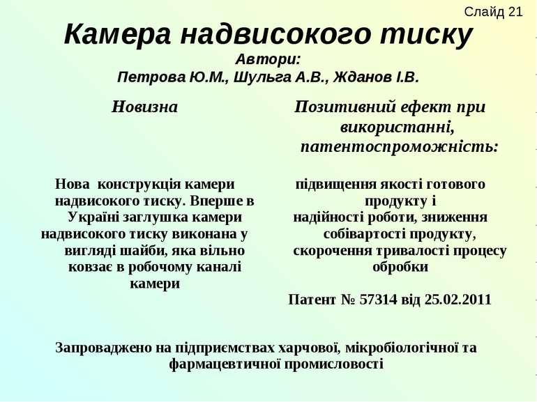 Камера надвисокого тиску Автори: Петрова Ю.М., Шульга А.В., Жданов І.В. Слайд 21
