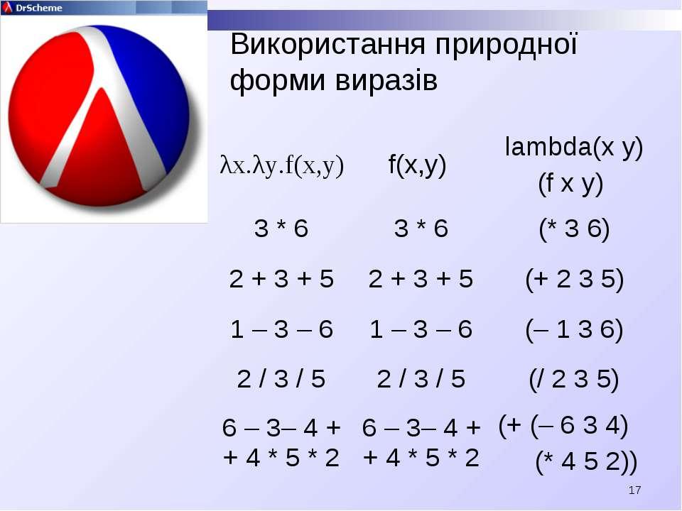 Використання природної форми виразів λx.λy.f(x,y) f(x,y) lambda(xy) (f x y) ...