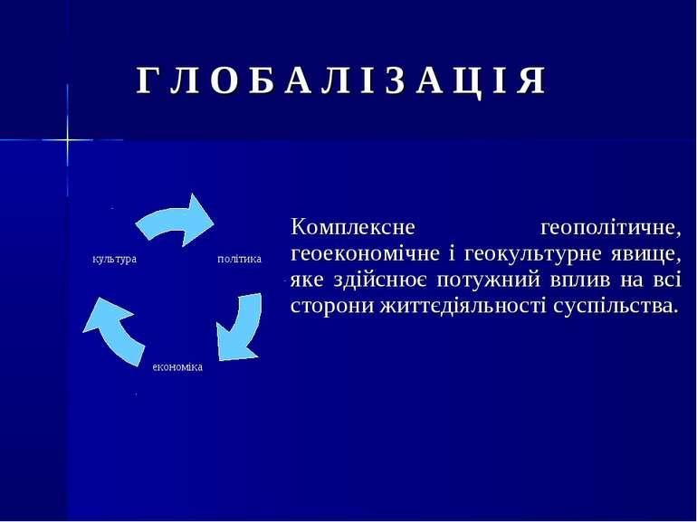 Г Л О Б А Л І З А Ц І Я Комплексне геополітичне, геоекономічне і геокультурне...
