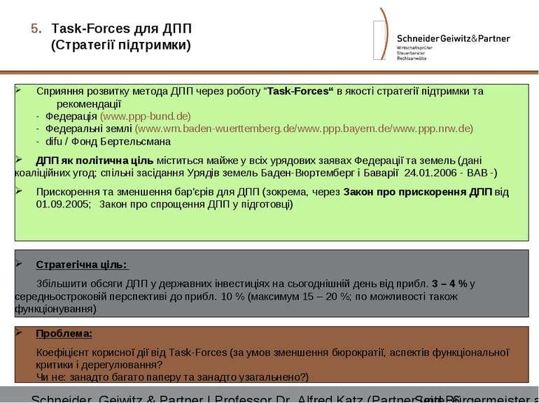 """Сприяння розвитку метода ДПП через роботу """"Task-Forces"""" в якості стратегії пі..."""