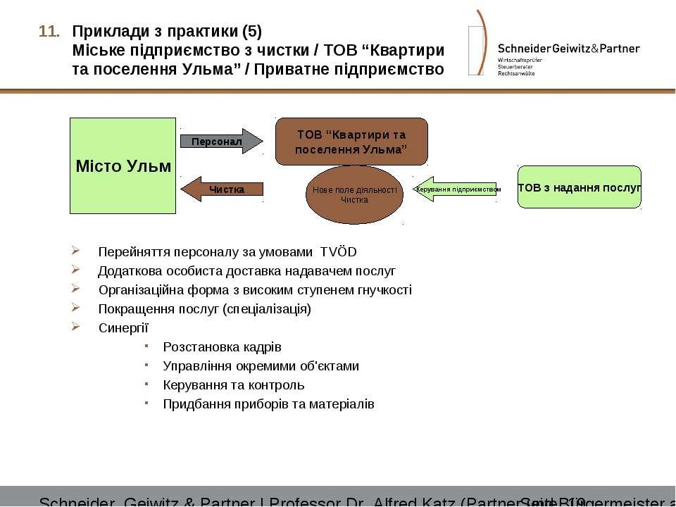 """Приклади з практики (5) Міське підприємство з чистки / ТОВ """"Квартири та посел..."""