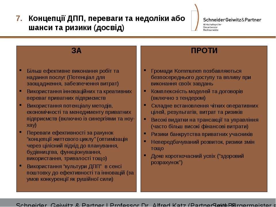 Концепції ДПП, переваги та недоліки або шанси та ризики (досвід) ЗА Більш ефе...