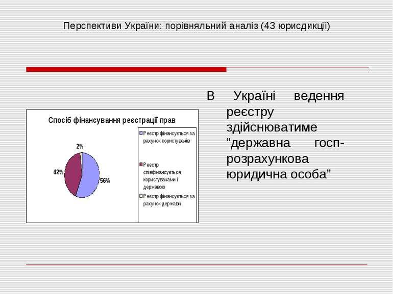 Перспективи України: порівняльний аналіз (43 юрисдикції) В Україні ведення ре...