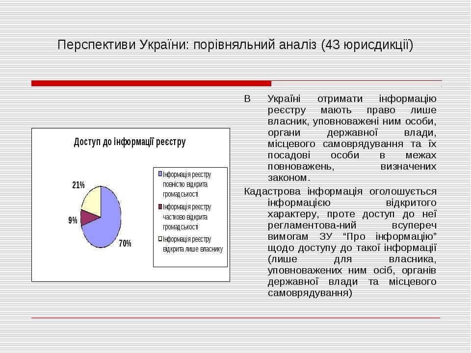 Перспективи України: порівняльний аналіз (43 юрисдикції) В Україні отримати і...