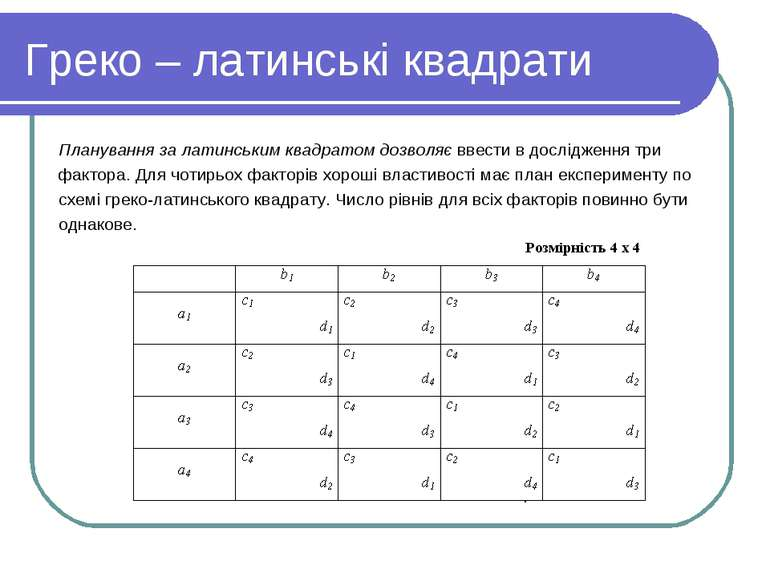 Греко – латинські квадрати Планування за латинським квадратом дозволяє ввести...