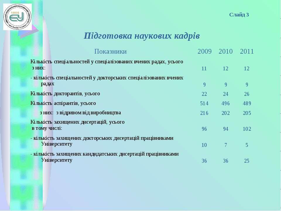 Слайд 3 Підготовка наукових кадрів Показники 2009 2010 2011 Кількість спеціал...