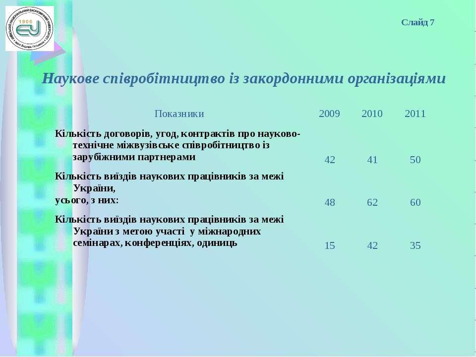 Слайд 7 Наукове співробітництво із закордонними організаціями Показники 2009 ...