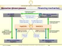 Кредитна Угода Loan Agreement Підприємство Company Постачальники Suppliers То...
