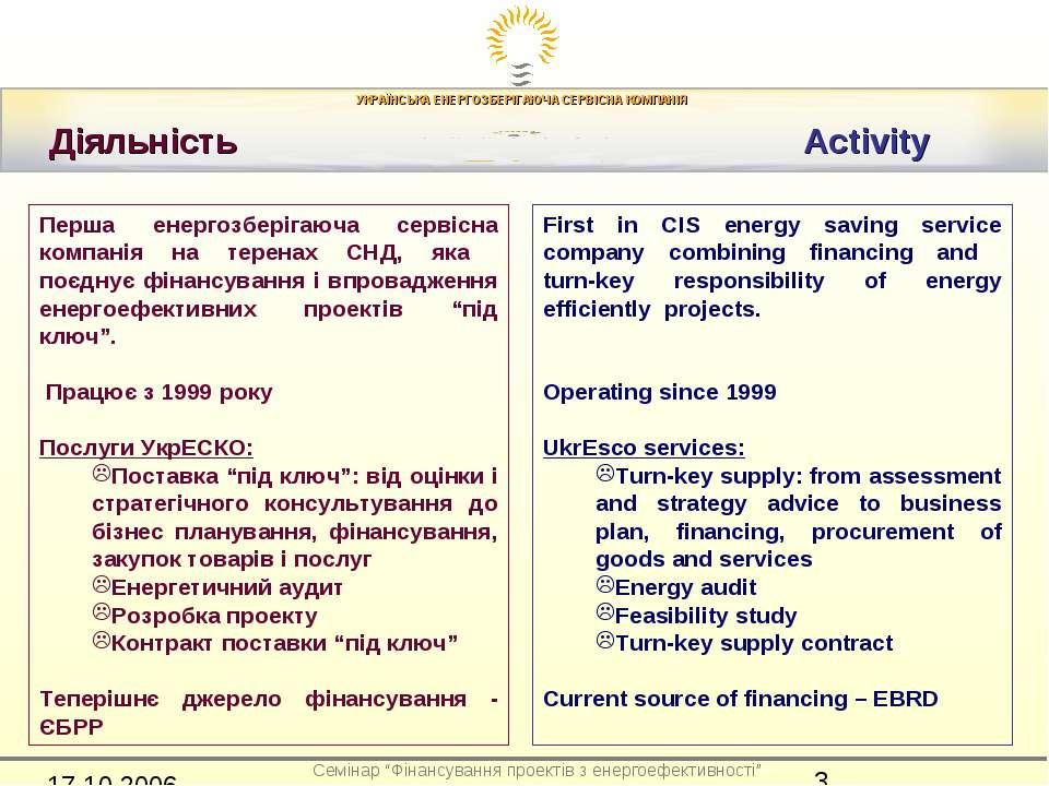 Діяльність Activity Перша енергозберігаюча сервісна компанія на теренах СНД, ...