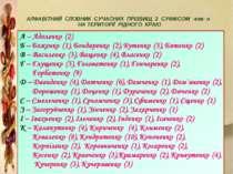 АЛФАВІТНИЙ СЛОВНИК СУЧАСНИХ ПРІЗВИЩ З СУФІКСОМ -енк- о НА ТЕРИТОРІЇ РІДНОГО КРАЮ