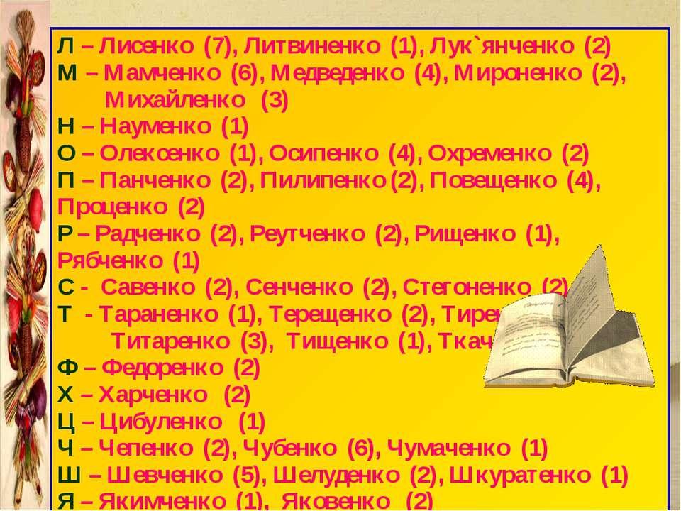 Л – Лисенко (7), Литвиненко (1), Лук`янченко (2) М – Мамченко (6), Медведенко...