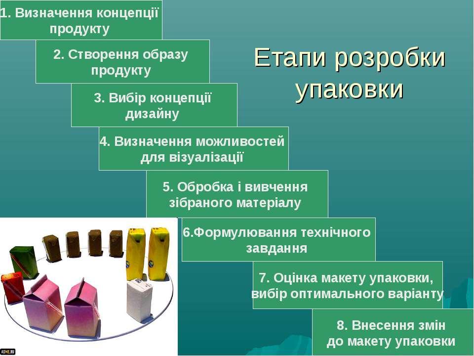 Етапи розробки упаковки 1. Визначення концепції продукту 2. Створення образу ...