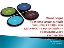 Альбена Куюмджиєва 6-е грудня 2011 Київ, Україна