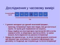 Дослідження у часовому вимірі У деяких випадках це єдиний можливий формат, пр...