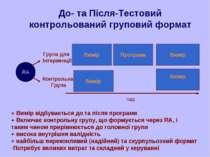 До- та Після-Тестовий контрольований груповий формат Програма Вимір + Вимір в...
