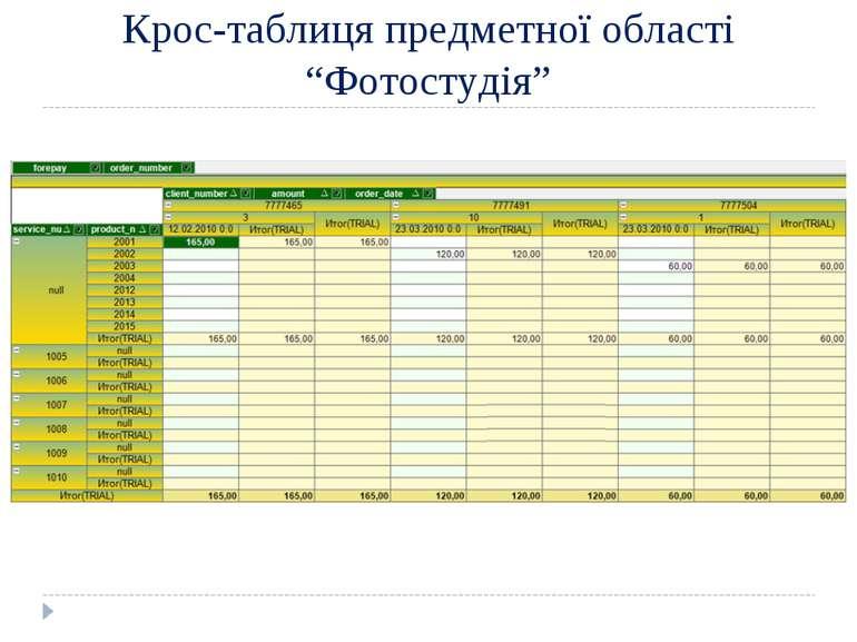 """Крос-таблиця предметної області """"Фотостудія"""""""