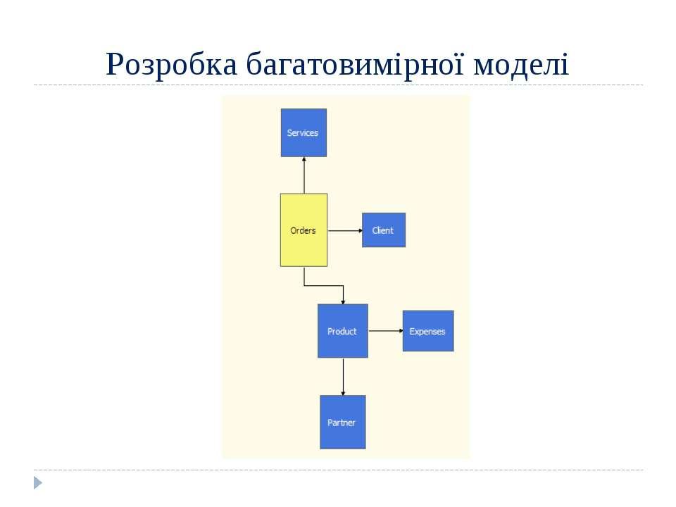 Розробка багатовимірної моделі
