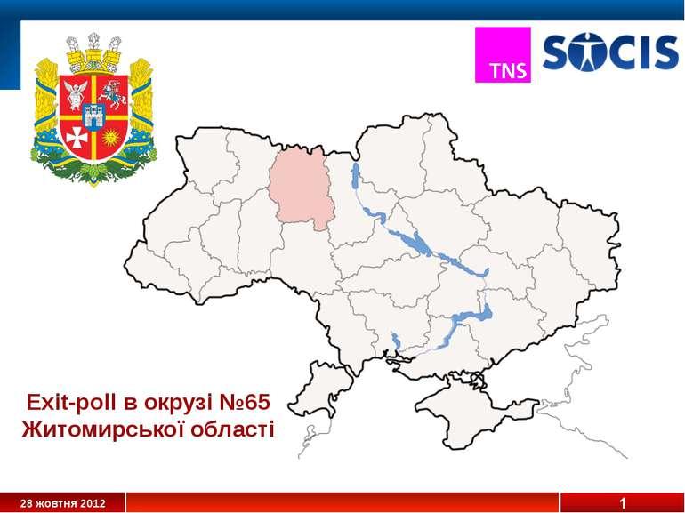 Exit-poll в окрузі №65 Житомирської області 28 жовтня 2012