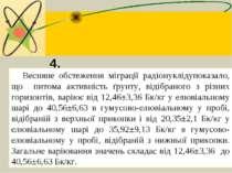 4. Весняне обстеження міграції радіонуклідупоказало, що питома активність ґру...