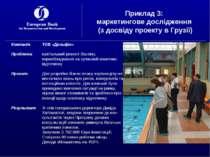 Приклад 3: маркетингове дослідження (з досвіду проекту в Грузії) Компанія: ТО...