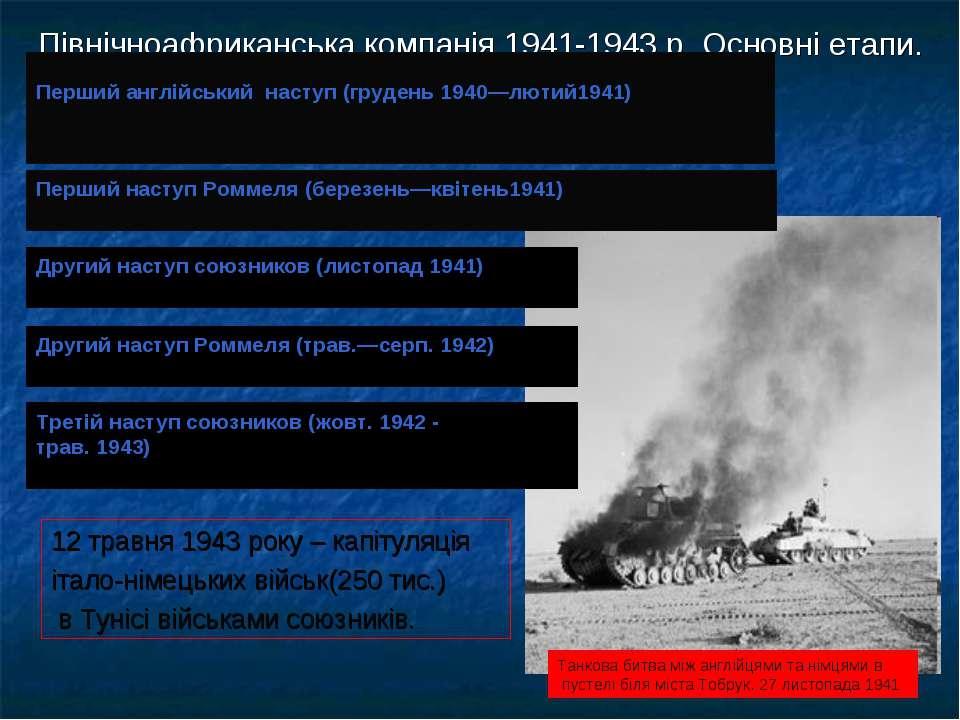 Північноафриканська компанія 1941-1943 р. Основні етапи. Танкова битва між ан...