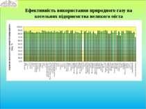 Ефективність використання природного газу на котельнях підприємства великого ...