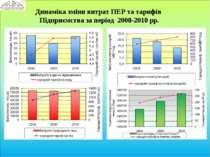 Динаміка зміни витрат ПЕР та тарифів Підприємства за період 2008-2010 рр.