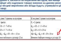 Завдання 4: Визначте алгебраїчним методом, яке явище ( дефіцит або надлишок т...
