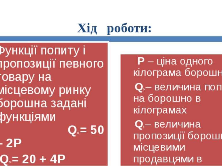 Хід роботи: Функції попиту і пропозиції певного товару на місцевому ринку бор...