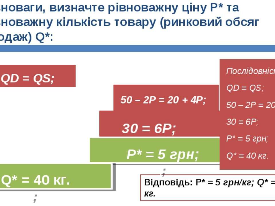 Завдання 1: Використовуючи умову ринкової рівноваги, визначте рівноважну ціну...