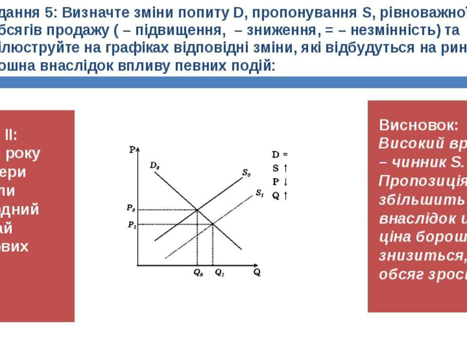 Завдання 5: Визначте зміни попиту D, пропонування S, рівноважної ціни P, обся...