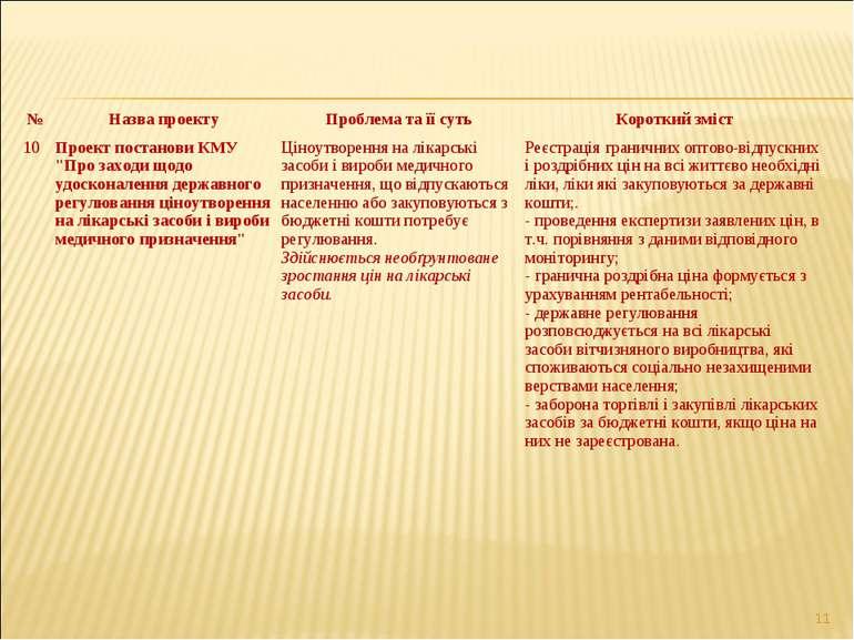 * № Назва проекту Проблема та її суть Короткий зміст 10 Проект постанови КМУ ...