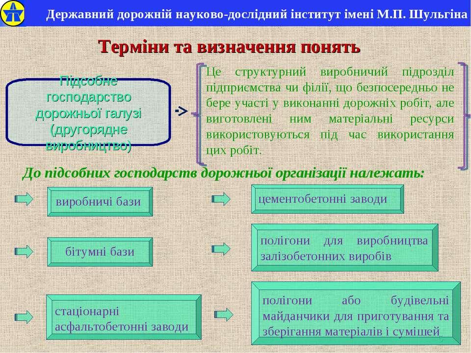 * Підсобне господарство дорожньої галузі (другорядне виробництво) Це структур...