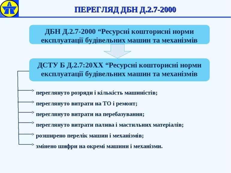 """ПЕРЕГЛЯД ДБН Д.2.7-2000 ДБН Д.2.7-2000 """"Ресурсні кошторисні норми експлуатаці..."""