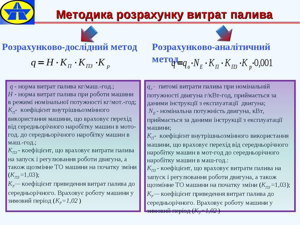 Методика розрахунку витрат палива Розрахунково-дослідний метод Розрахунково-а...