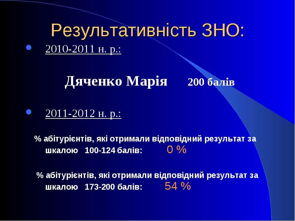 Результативність ЗНО: 2010-2011 н. р.: Дяченко Марія 200 балів 2011-2012 н. р...