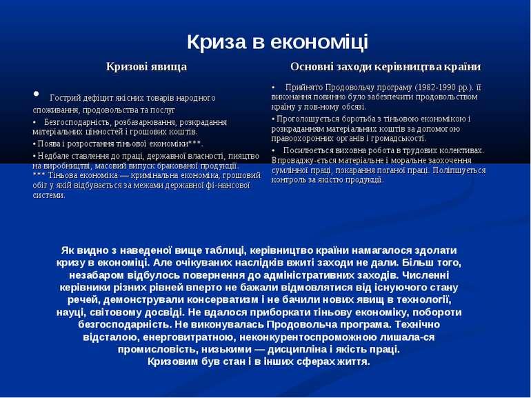 Криза в економіці Як видно з наведеної вище таблиці, керівництво країни намаг...