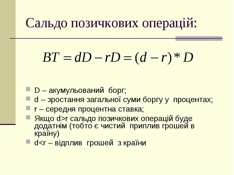 Сальдо позичкових операцій: D – акумульований борг; d – зростання загальної с...