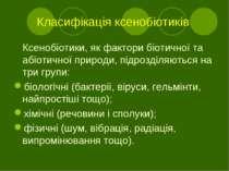 Класифікація ксенобіотиків Ксенобіотики, як фактори біотичної та абіотичної п...