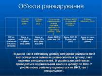 Об'єкти ранжирування В даний час в світовому досвіді побудови рейтингів ВНЗ з...