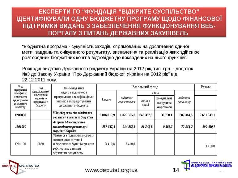 """www.deputat.org.ua * """"Бюджетна програма - сукупність заходів, спрямованих на ..."""