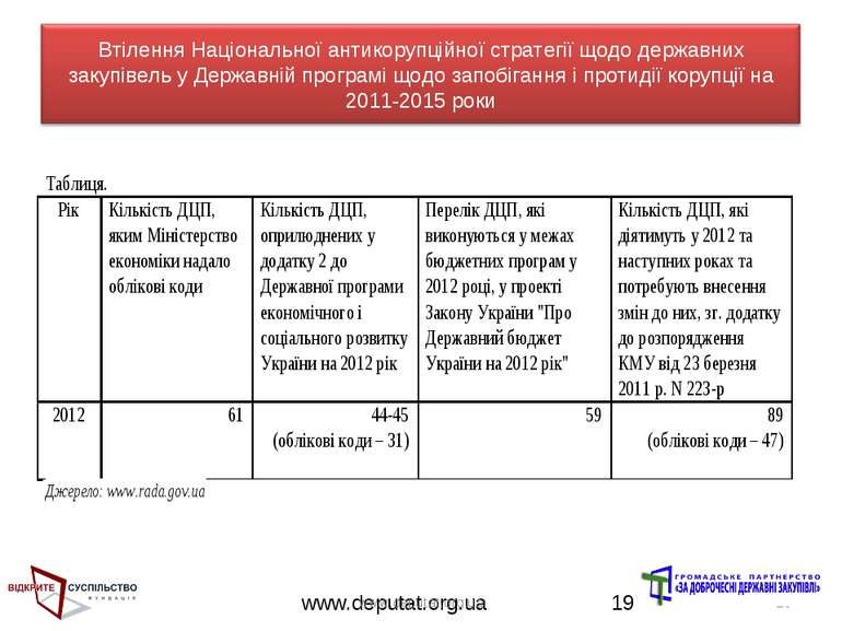 www.deputat.org.ua * *www.deputat.org.ua