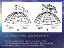 а - у вигляді вузького кільця в магнітно-спокійні періоди б - у вигляді заштр...