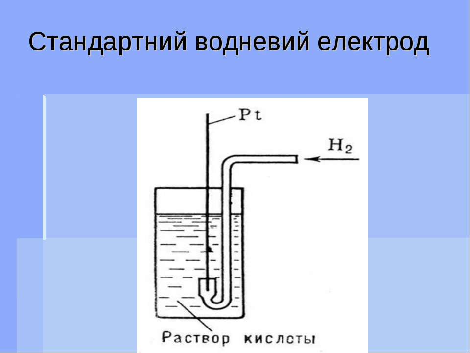 Стандартний водневий електрод