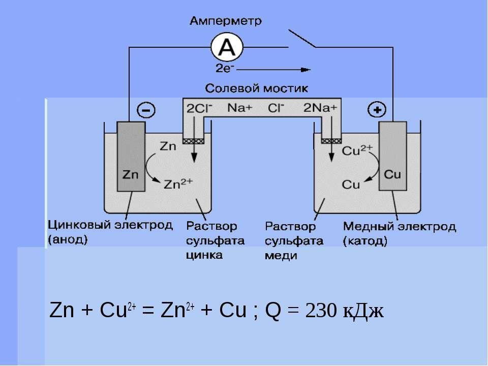 Zn + Cu2+ = Zn2+ + Cu ; Q = 230 кДж