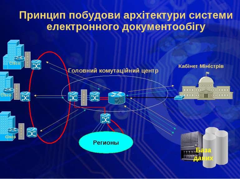 Головний комутаційний центр Cisco Cisco Cisco C R Y P T Кабінет Міністрів Рег...