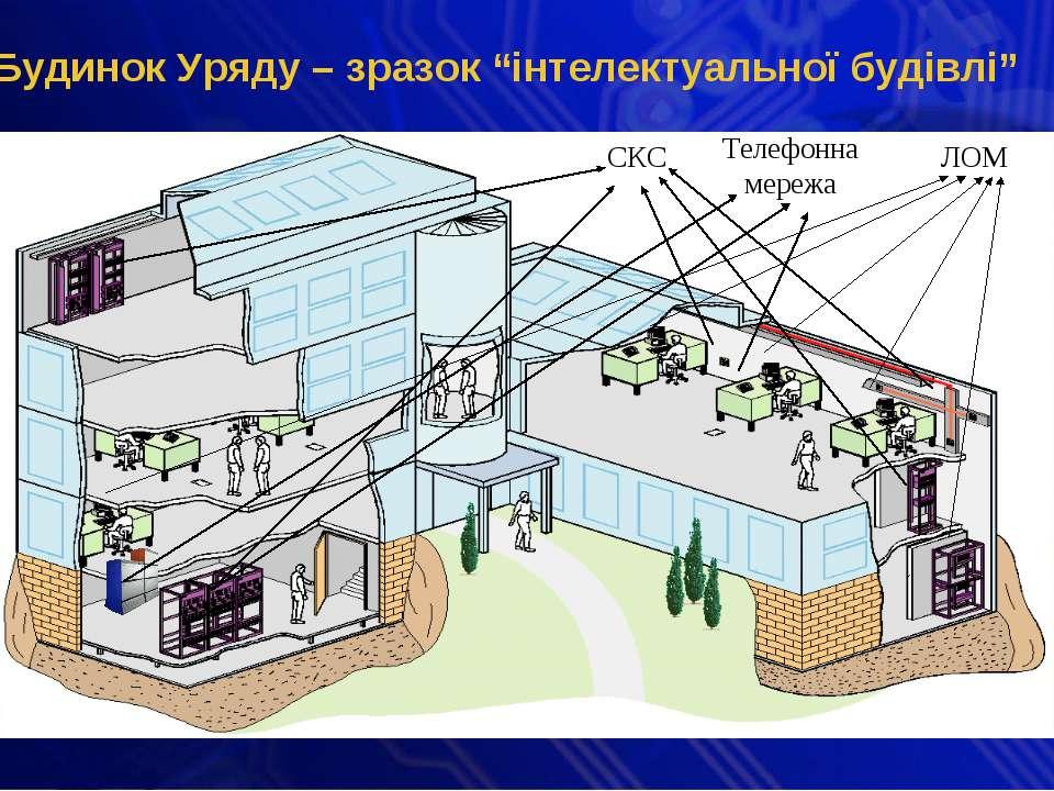 """Будинок Уряду – зразок """"інтелектуальної будівлі"""" СКС Телефонна мережа ЛОМ"""
