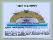 Первинна допомога Первинна медична допомога - вид медичної допомоги, що надає...
