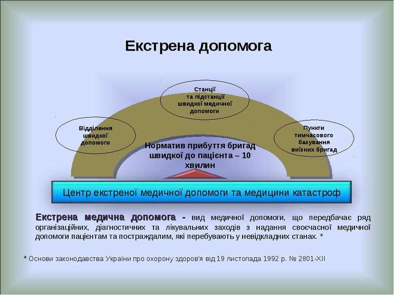 Екстрена допомога Екстрена медична допомога - вид медичної допомоги, що перед...